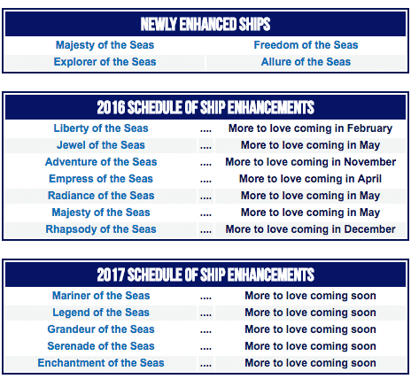 Royal Caribbean revitalization program schedule